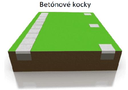 Betónové kocky ako podklad pod montovanú stavbu