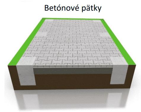 Betónové pätky ako podklad pod montovanú stavbu