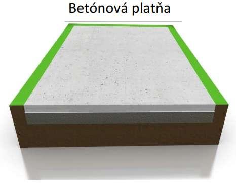 Betónová platňa