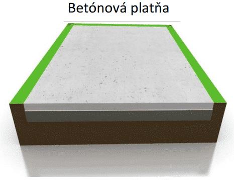 Betónová platňa ako podklad pod montovanú stavbu