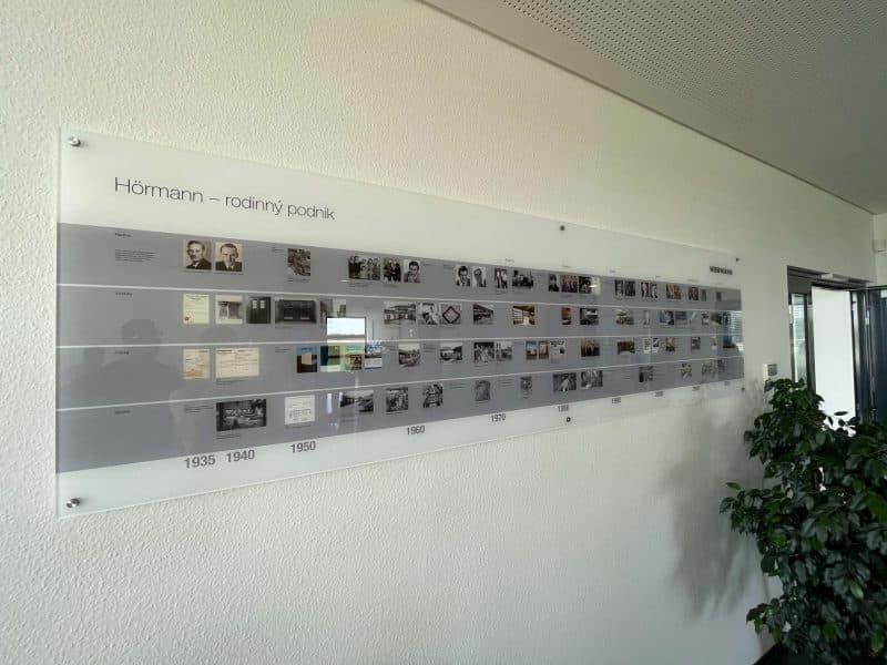 Tabuľka s rodinným podnikom v Hörmann v Senci
