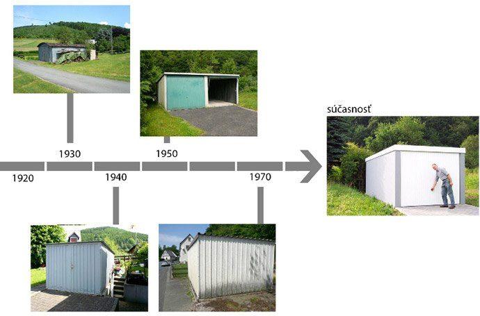 Vývoj montovaných garáží